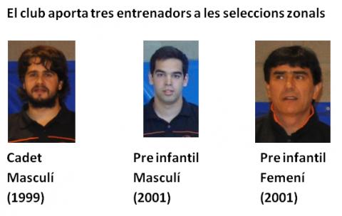 El Club bàsquet Bellpuig aporta tres entrenadors a les seleccions zonals
